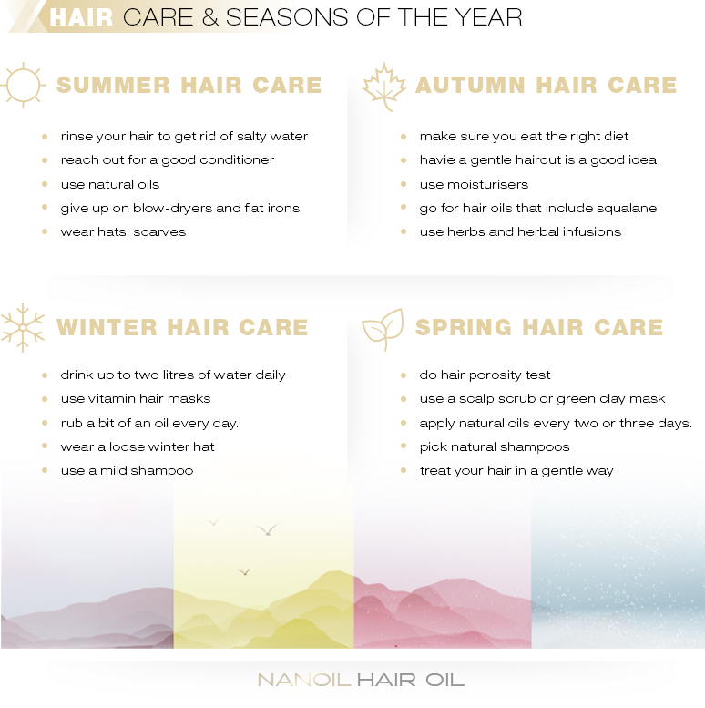 Hair Care & Seasons of the Year